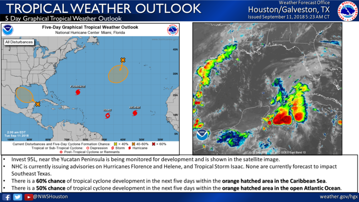 Tuesday: Tropical Weather Outlook – Fort Bend County Levee